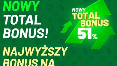 Photo of Total Bonus w Totalbet – dla kogo nawet 51% więcej?